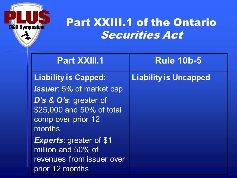 Part XXIII.1 of the Ontario Securities Act Part XXIII.1Rule 10b-5 Liability is Capped: Issuer: 5% of market cap D's & O's: greater of $25,000 and 50%