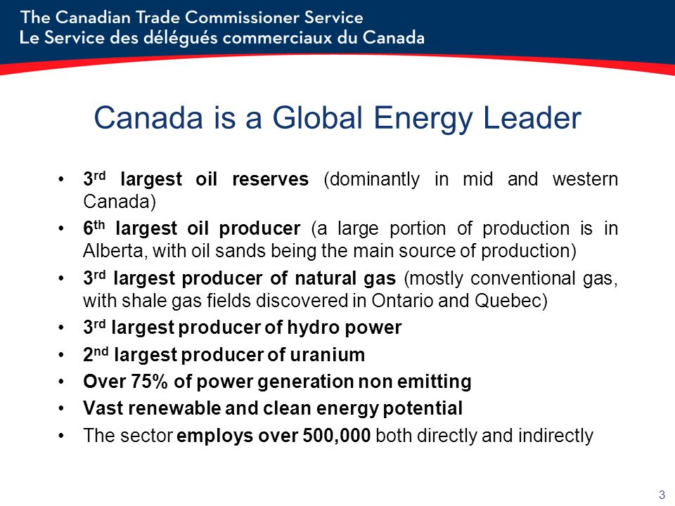 3 Canada is a Global Energy Leader 3 rd largest oil reserves (dominantly in mid and western Canada) 6 th largest oil producer (a large portion of prod