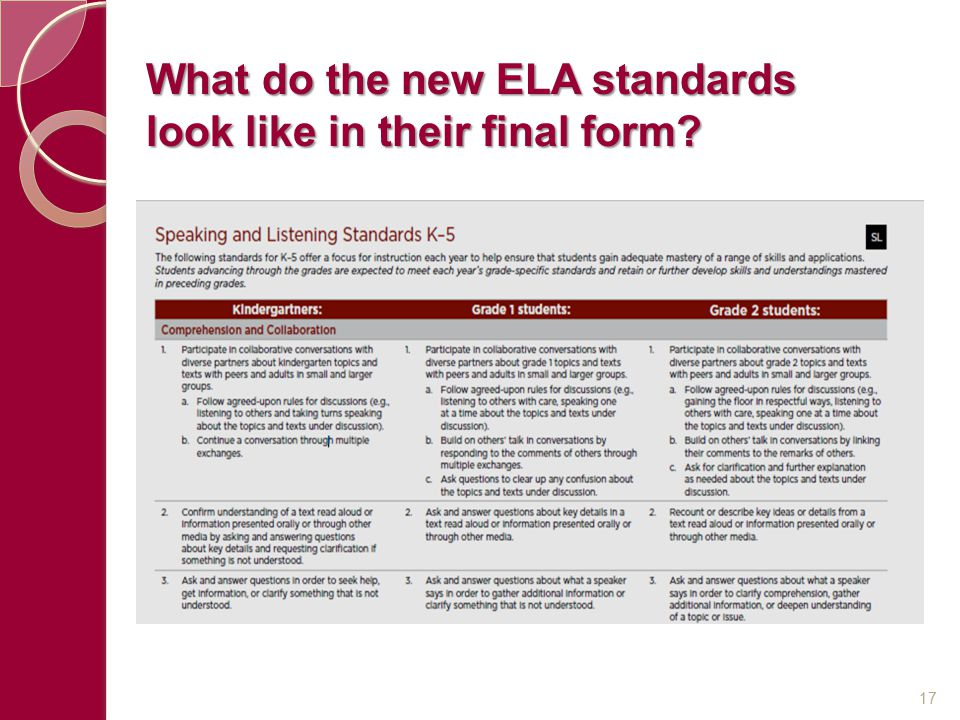 What do the new ELA standards look like in their final form? 17