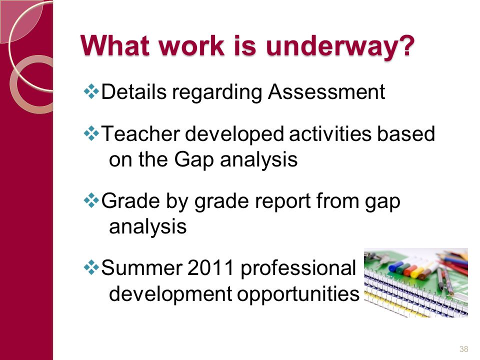 What work is underway?  Details regarding Assessment  Teacher developed activities based on the Gap analysis  Grade by grade report from gap analys