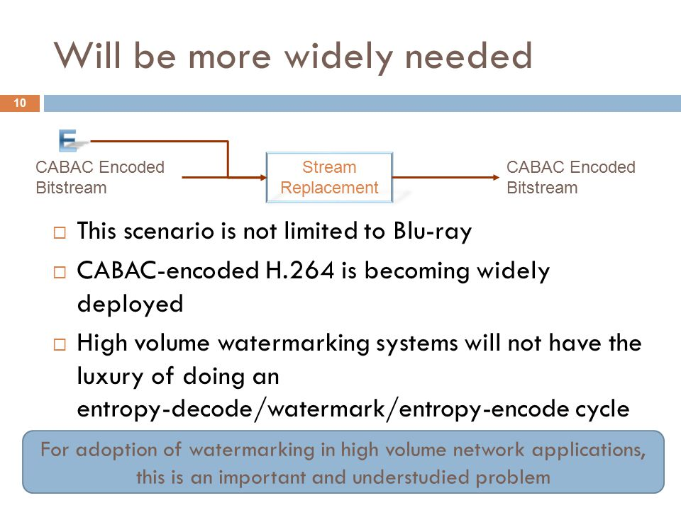 Will be more widely needed  This scenario is not limited to Blu-ray  CABAC-encoded H.264 is becoming widely deployed  High volume watermarking systems will not have the luxury of doing an entropy-decode/watermark/entropy-encode cycle Stream Replacement CABAC Encoded Bitstream For adoption of watermarking in high volume network applications, this is an important and understudied problem 10