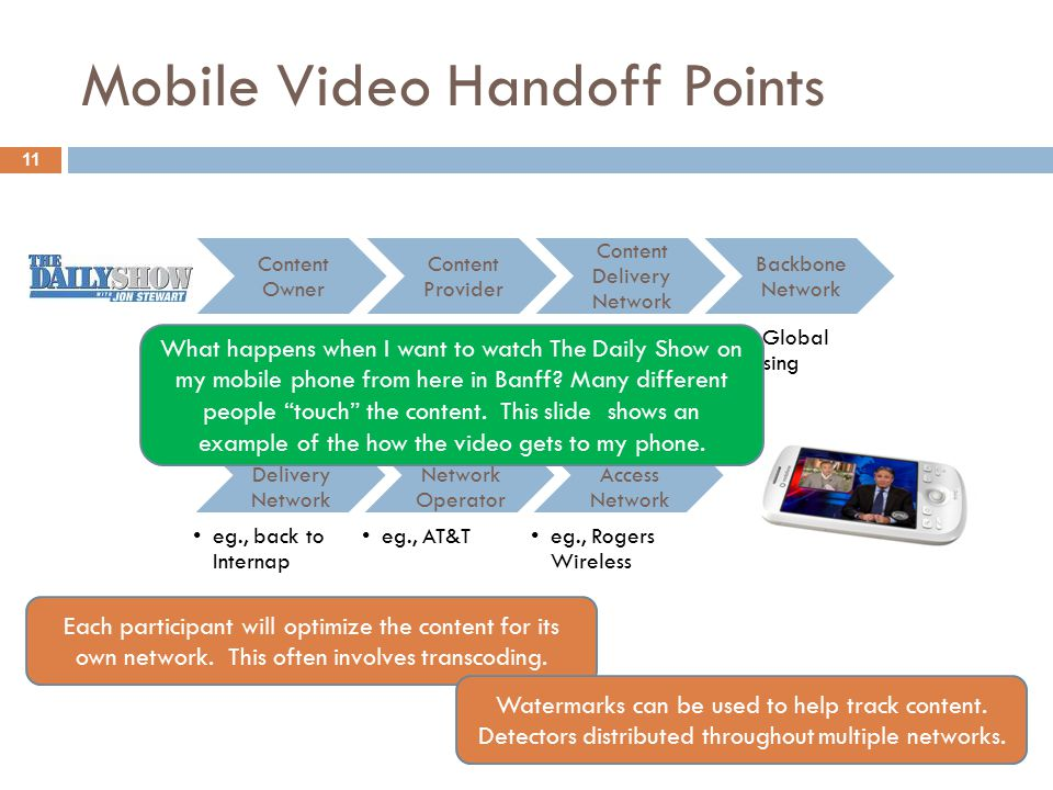 Mobile Video Handoff Points Content Owner eg., MTV Content Provider eg., Hulu Content Delivery Network eg., Akamai, Internap Backbone Network eg., Global Crossing Content Delivery Network eg., back to Internap Mobile Network Operator eg., AT&T Local Access Network eg., Rogers Wireless Each participant will optimize the content for its own network.