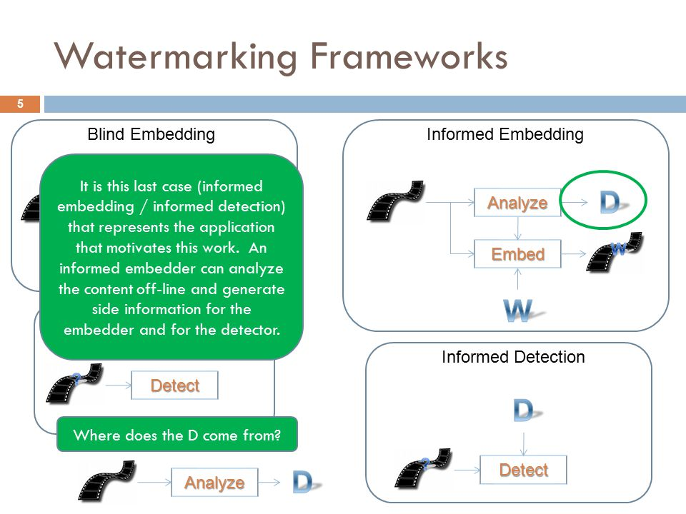 2-stage Embedding Analysis Stream Embedding Entropy Decode Full Decode Analysis 6 The Analyze part of the embedder can be separated from the Embed part.