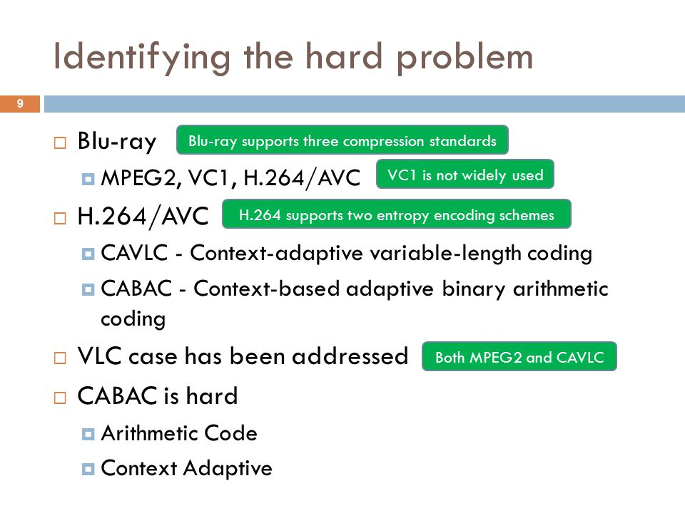 Will be more widely needed  This scenario is not limited to Blu-ray  CABAC-encoded H.264 is becoming widely deployed  High volume watermarking systems will not have the luxury of doing an entropy-decode/watermark/entropy-encode cycle Stream Replacement CABAC Encoded Bitstream For adoption of watermarking in high volume network applications, this is an important and understudied problem 10