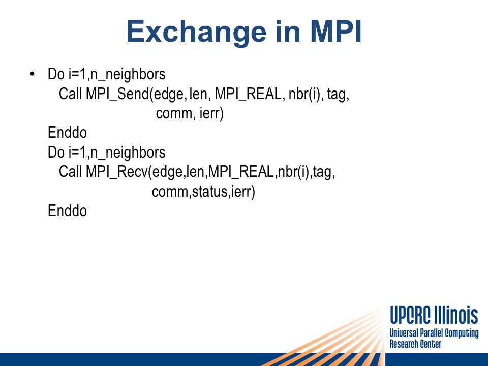 Exchange in MPI Do i=1,n_neighbors Call MPI_Send(edge, len, MPI_REAL, nbr(i), tag, comm, ierr) Enddo Do i=1,n_neighbors Call MPI_Recv(edge,len,MPI_REA