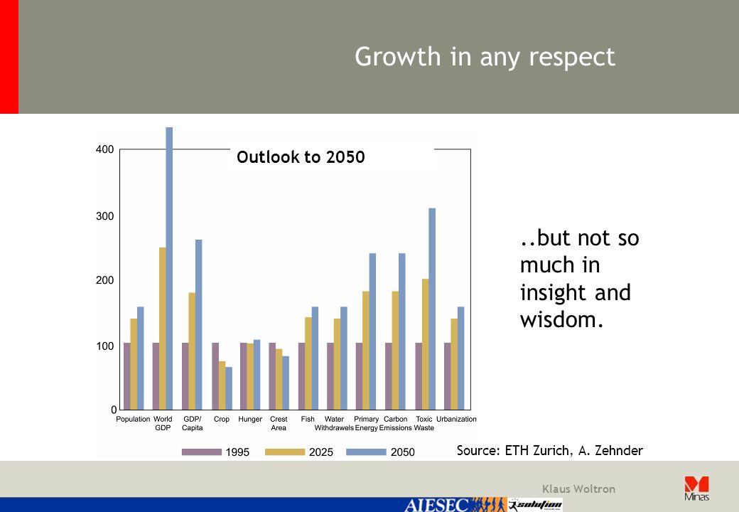 Klaus Woltron Growth in any respect..but not so much in insight and wisdom.