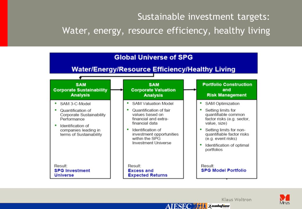 Klaus Woltron Sustainable investment targets: Water, energy, resource efficiency, healthy living