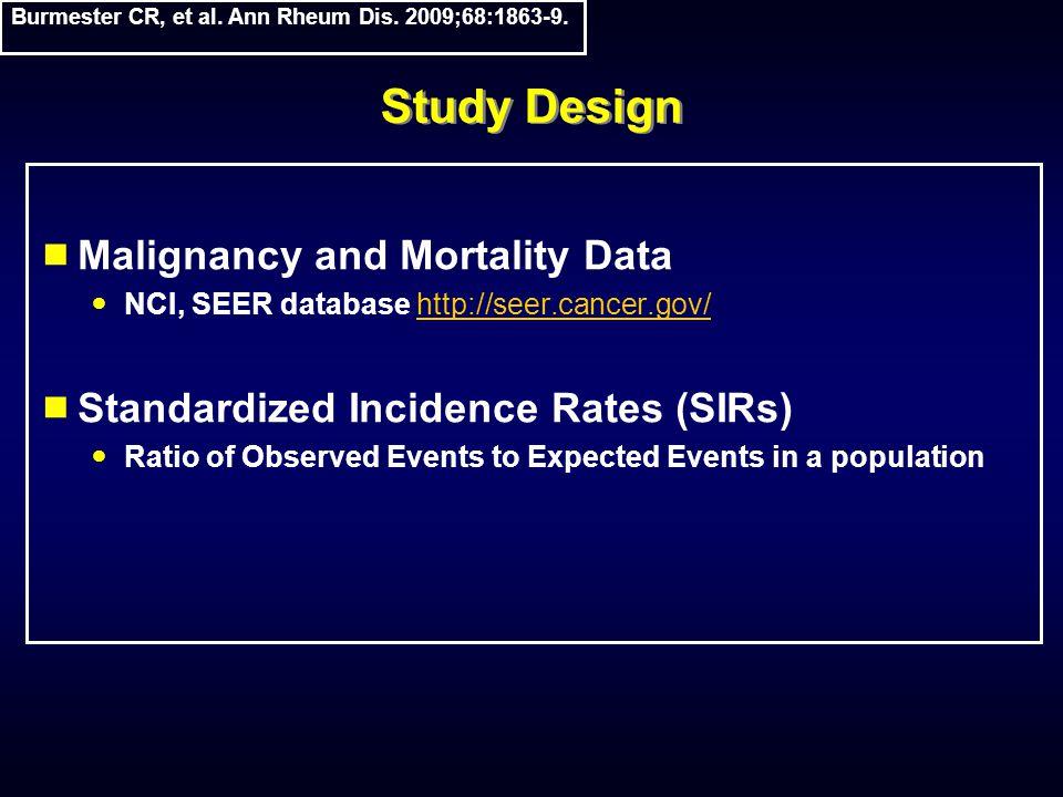 Study Design  Malignancy and Mortality Data NCI, SEER database http://seer.cancer.gov/http://seer.cancer.gov/  Standardized Incidence Rates (SIRs) R