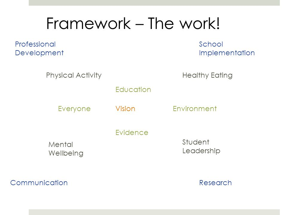 Framework – The work.