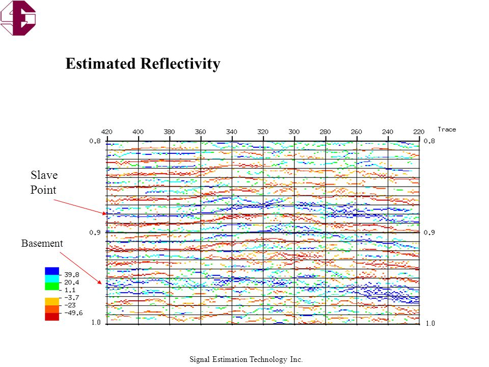 Signal Estimation Technology Inc. Estimated Reflectivity Slave Point Basement