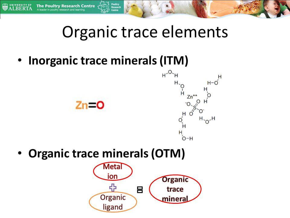 Organic trace elements Inorganic trace minerals (ITM) Organic trace minerals (OTM)