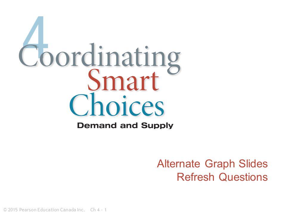© 2015 Pearson Education Canada Inc.Ch 4 - 2 Alternate Graph Slides