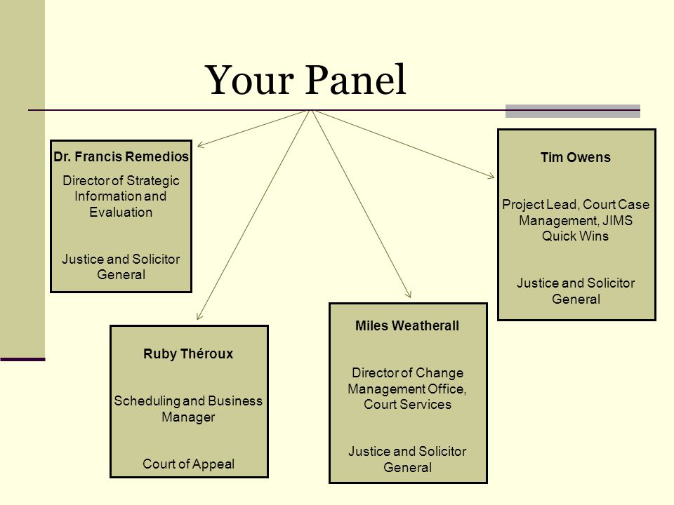 Your Panel Dr.