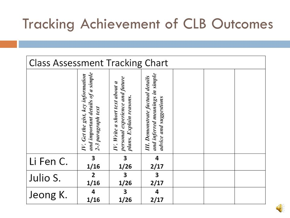 Tracking Achievement of CLB Outcomes Sylvie 3 1/26 Job Search Article