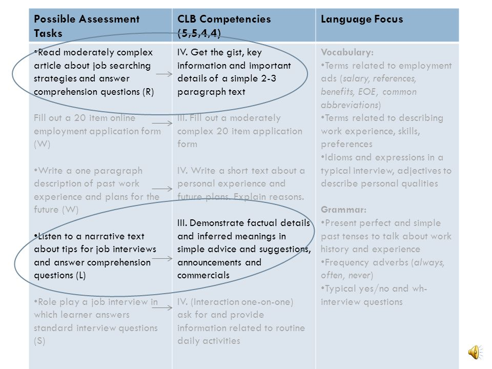 Possible Assessment Tasks CLB Competencies (5,5,4,4) Language Focus Read moderately complex article about job searching strategies and answer comprehension questions (R) Fill out a 20 item online employment application form (W) Write a one paragraph description of past work experience and plans for the future (W) Listen to a narrative text about tips for job interviews and answer comprehension questions (L) Role play a job interview in which learner answers standard interview questions (S) IV.