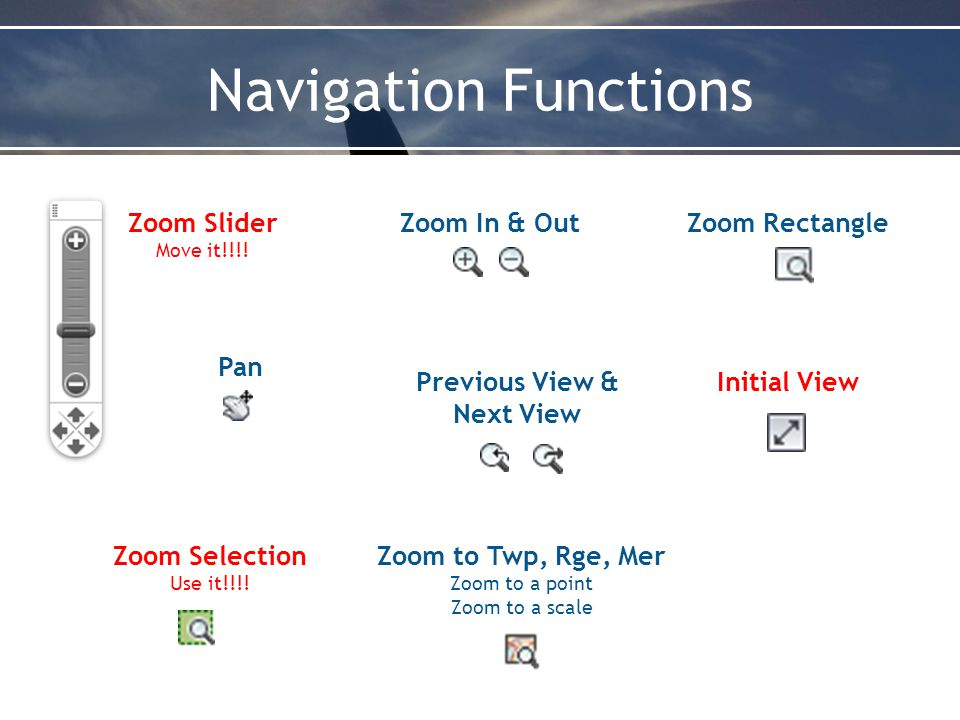 Navigation Functions Zoom Slider Move it!!!.