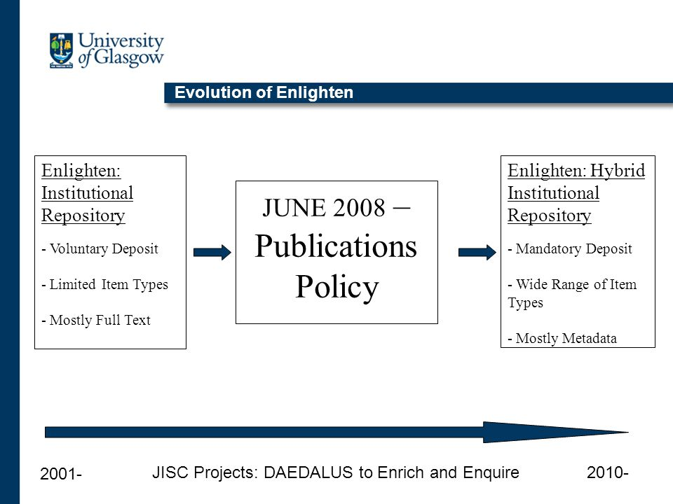 Evolution of Enlighten Enlighten: Hybrid Institutional Repository - Mandatory Deposit - Wide Range of Item Types - Mostly Metadata Enlighten: Institutional Repository - Voluntary Deposit - Limited Item Types - Mostly Full Text JUNE 2008 – Publications Policy 2001- 2010-JISC Projects: DAEDALUS to Enrich and Enquire