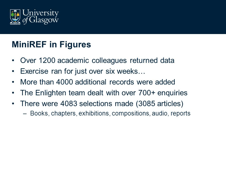 MiniREF in Figures Over 1200 academic colleagues returned data Exercise ran for just over six weeks… More than 4000 additional records were added The Enlighten team dealt with over 700+ enquiries There were 4083 selections made (3085 articles) –Books, chapters, exhibitions, compositions, audio, reports
