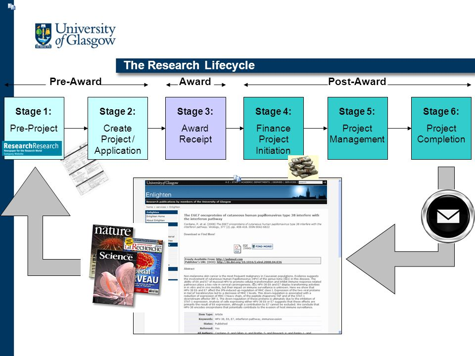 The Research Lifecycle Pre-AwardAwardPost-Award Stage 1: Pre-Project Stage 2: Create Project / Application Stage 3: Award Receipt Stage 4: Finance Project Initiation Stage 5: Project Management Stage 6: Project Completion