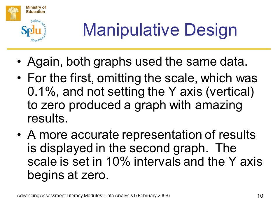Advancing Assessment Literacy Modules: Data Analysis I (February 2008) 10 Manipulative Design Again, both graphs used the same data.