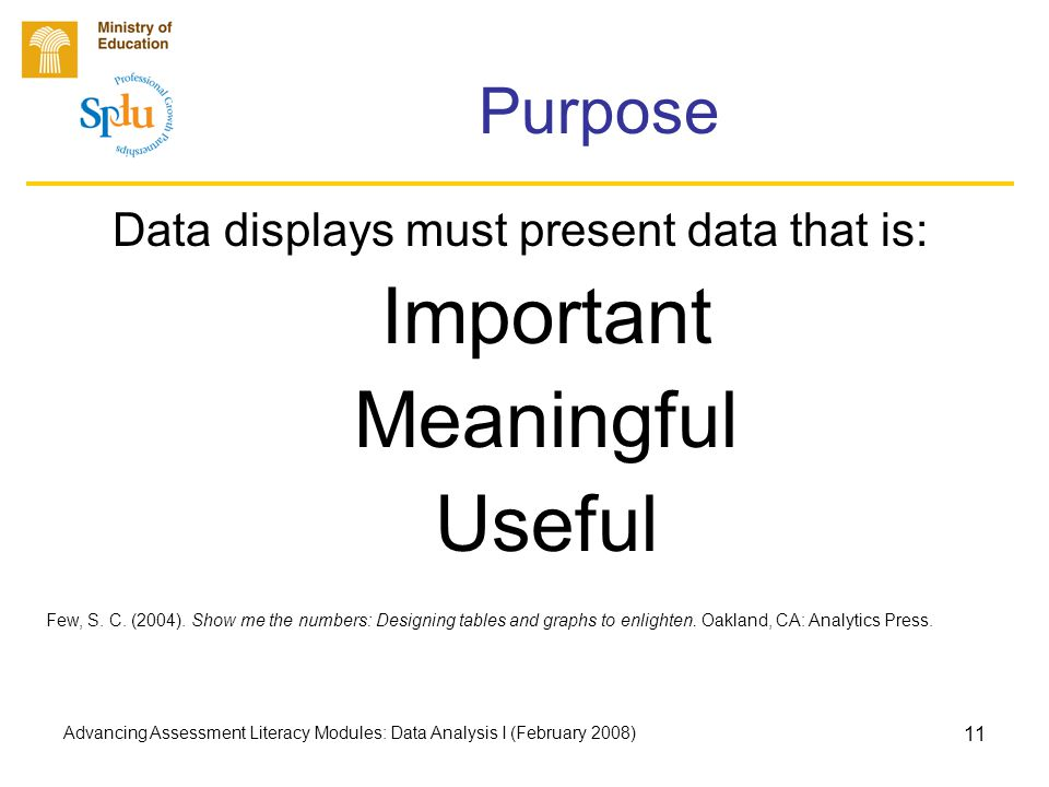 Advancing Assessment Literacy Modules: Data Analysis I (February 2008) 11 Purpose Data displays must present data that is: Important Meaningful Useful Few, S.