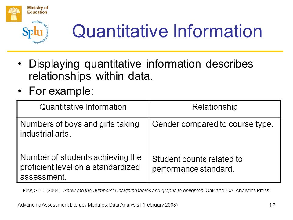 Advancing Assessment Literacy Modules: Data Analysis I (February 2008) 12 Quantitative Information Displaying quantitative information describes relationships within data.