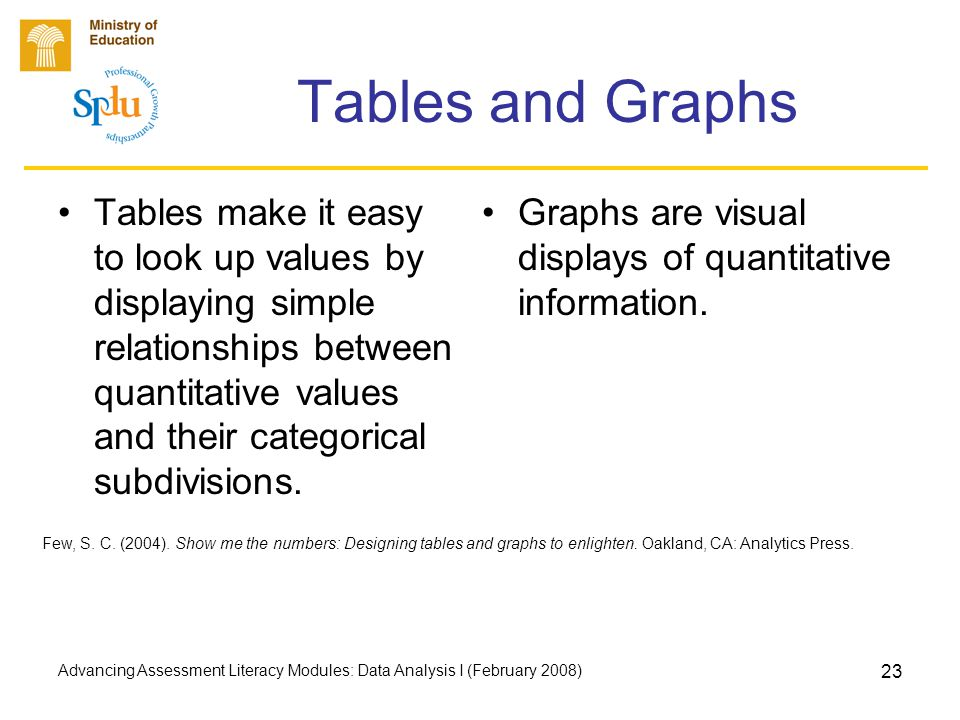 Advancing Assessment Literacy Modules: Data Analysis I (February 2008) 23 Tables and Graphs Tables make it easy to look up values by displaying simple relationships between quantitative values and their categorical subdivisions.