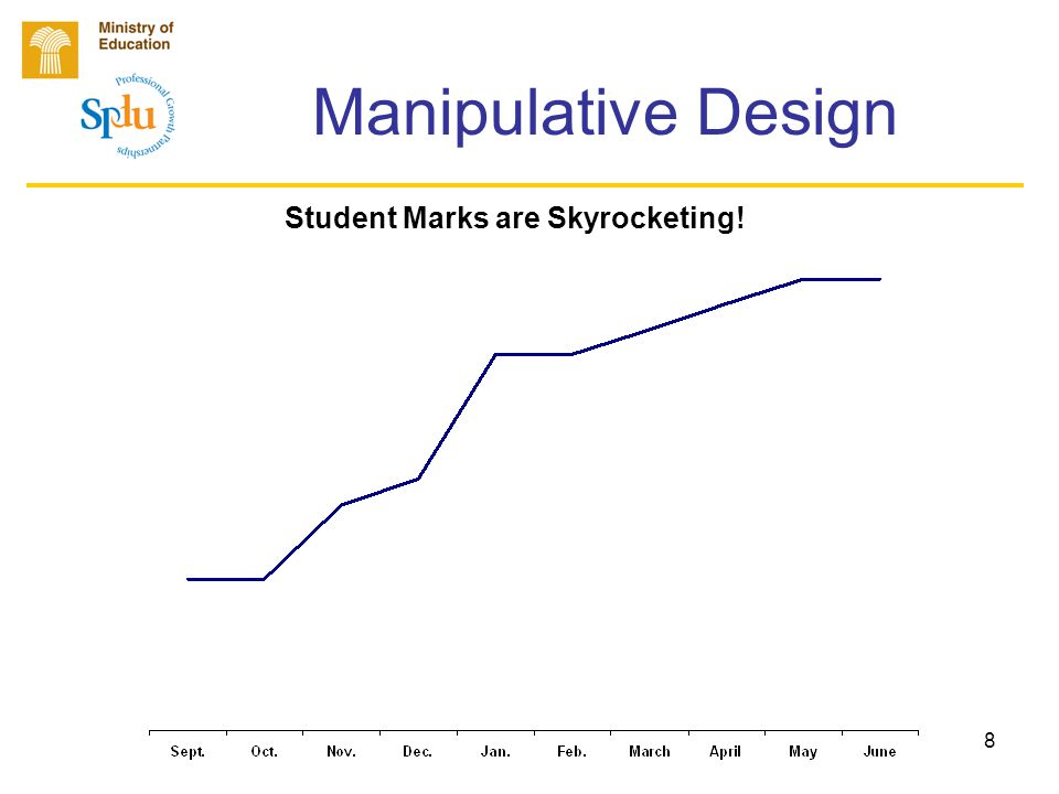 8 Manipulative Design Student Marks are Skyrocketing!