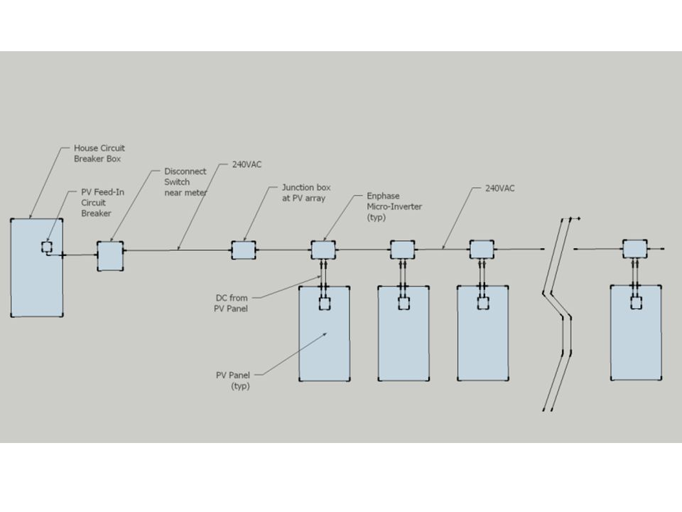 To build a branch circuit of modules the installer needs to check the micro-inverter cut sheet to find out the maximum number of modules in a single branch circuit.