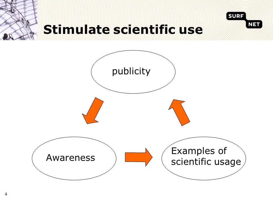 4 Stimulate scientific use Examples of scientific usage Awarenesspublicity