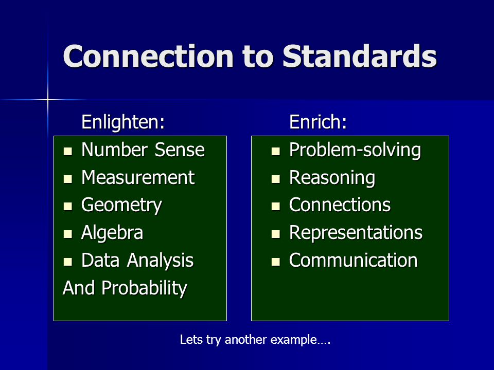 Connection to Standards Enlighten: Number Sense Number Sense Measurement Measurement Geometry Geometry Algebra Algebra Data Analysis Data Analysis And Probability Enrich: Problem-solving Problem-solving Reasoning Reasoning Connections Connections Representations Representations Communication Communication Lets try another example….