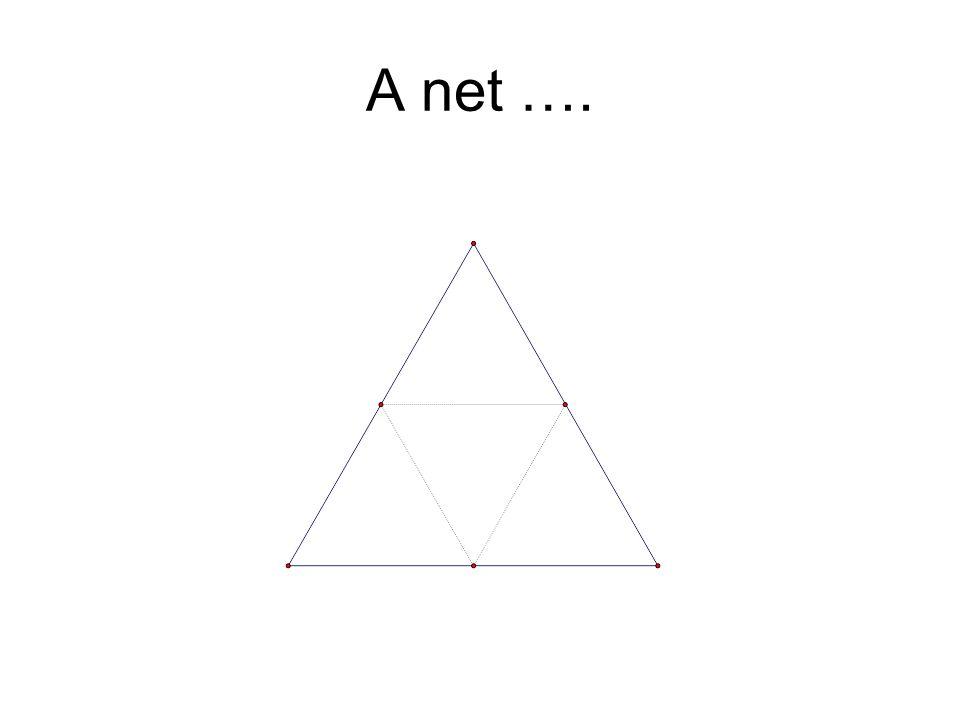 A net ….