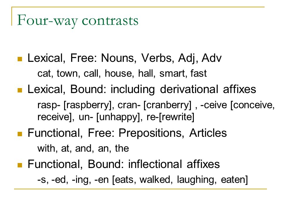 Four-way contrasts Lexical, Free: Nouns, Verbs, Adj, Adv cat, town, call, house, hall, smart, fast Lexical, Bound: including derivational affixes rasp- [raspberry], cran- [cranberry], -ceive [conceive, receive], un- [unhappy], re-[rewrite] Functional, Free: Prepositions, Articles with, at, and, an, the Functional, Bound: inflectional affixes -s, -ed, -ing, -en [eats, walked, laughing, eaten]