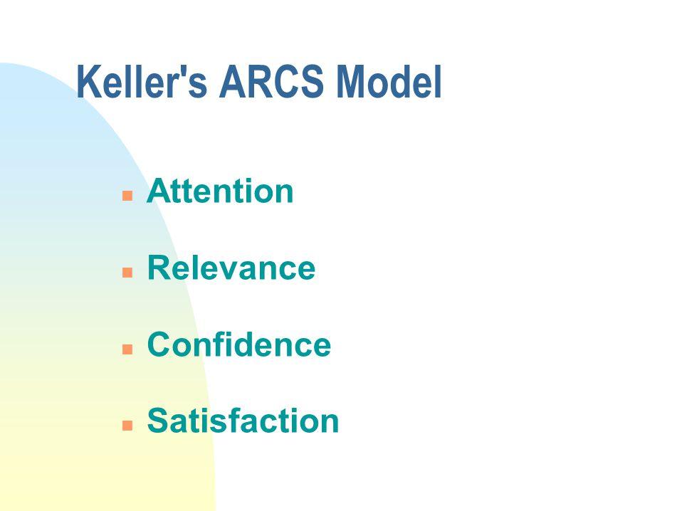 Keller s ARCS Model n Attention n Relevance n Confidence n Satisfaction