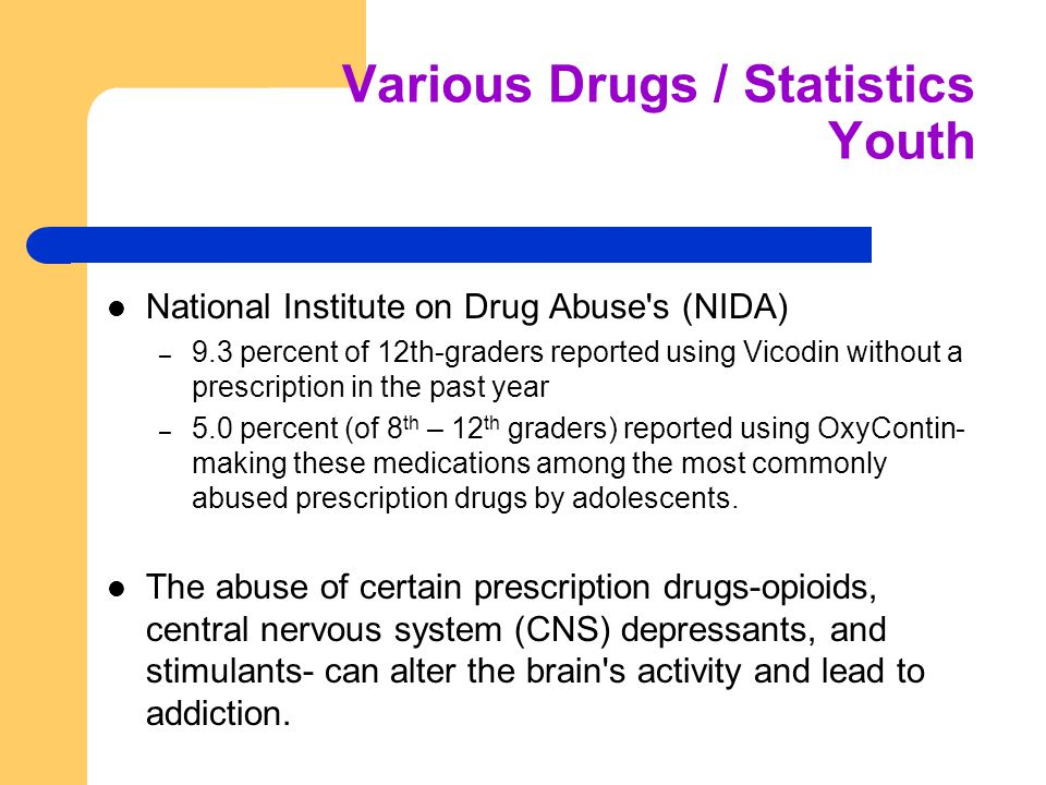 National Institute on Drug Abuse s (NIDA) – 9.3 percent of 12th-graders reported using Vicodin without a prescription in the past year – 5.0 percent (of 8 th – 12 th graders) reported using OxyContin- making these medications among the most commonly abused prescription drugs by adolescents.