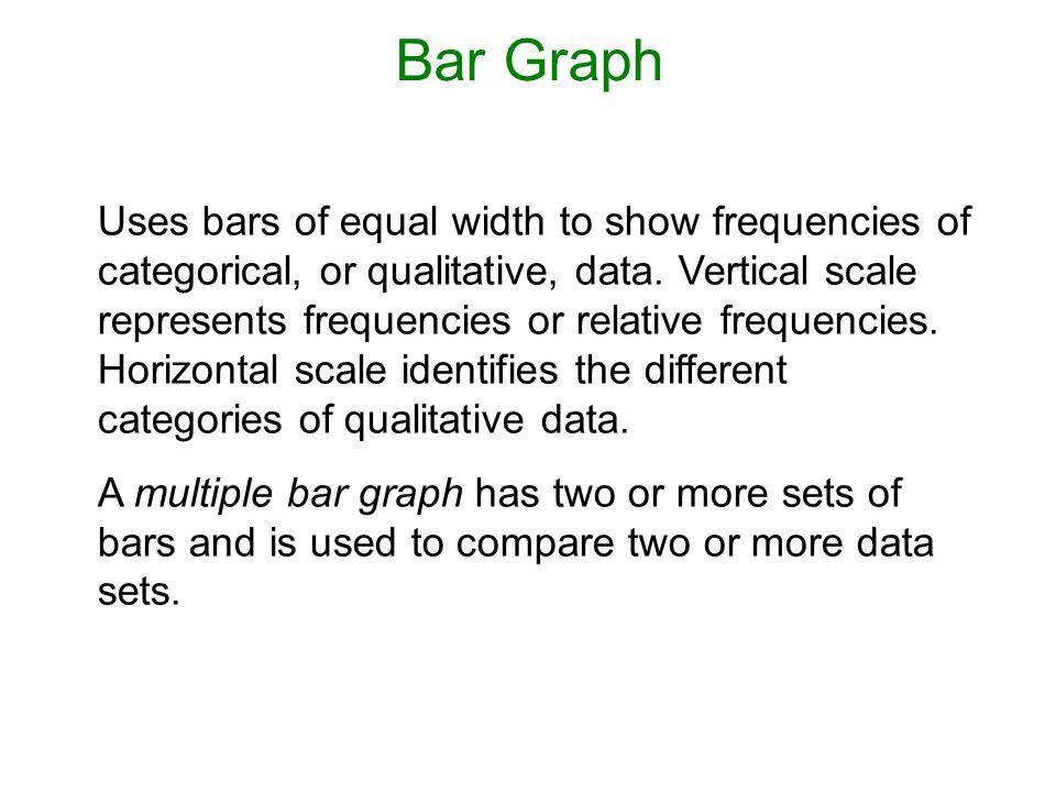 Multiple Bar Graph