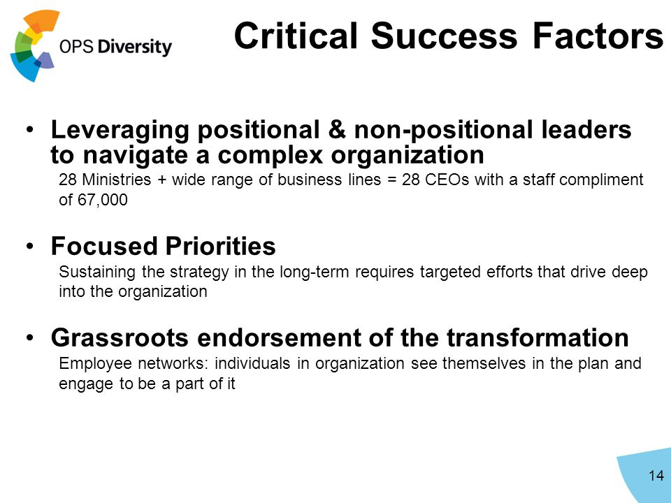 Critical Success Factors Leveraging positional & non-positional leaders to navigate a complex organization 28 Ministries + wide range of business lines = 28 CEOs with a staff compliment of 67,000 Focused Priorities Sustaining the strategy in the long-term requires targeted efforts that drive deep into the organization Grassroots endorsement of the transformation Employee networks: individuals in organization see themselves in the plan and engage to be a part of it 14