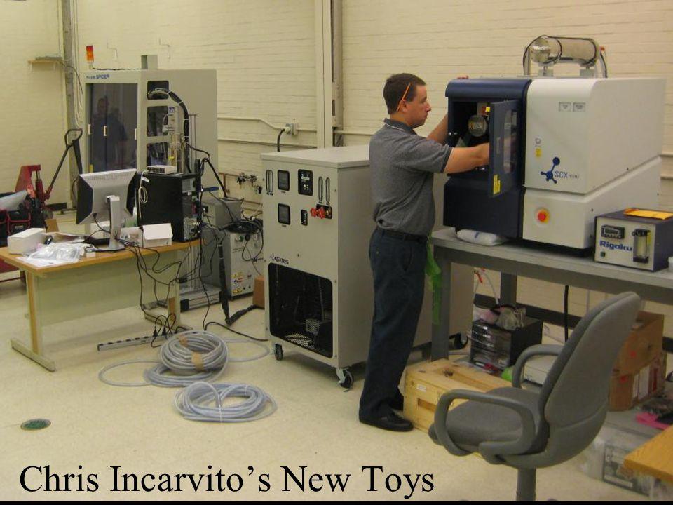 Chris Incarvito's New Toys