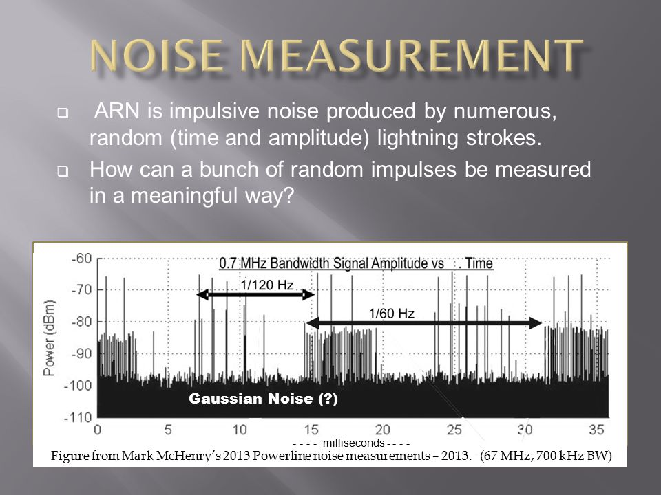  ARN is impulsive noise produced by numerous, random (time and amplitude) lightning strokes.  How can a bunch of random impulses be measured in a me