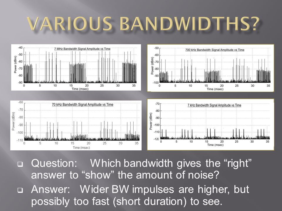  Question: Which bandwidth gives the right answer to show the amount of noise.