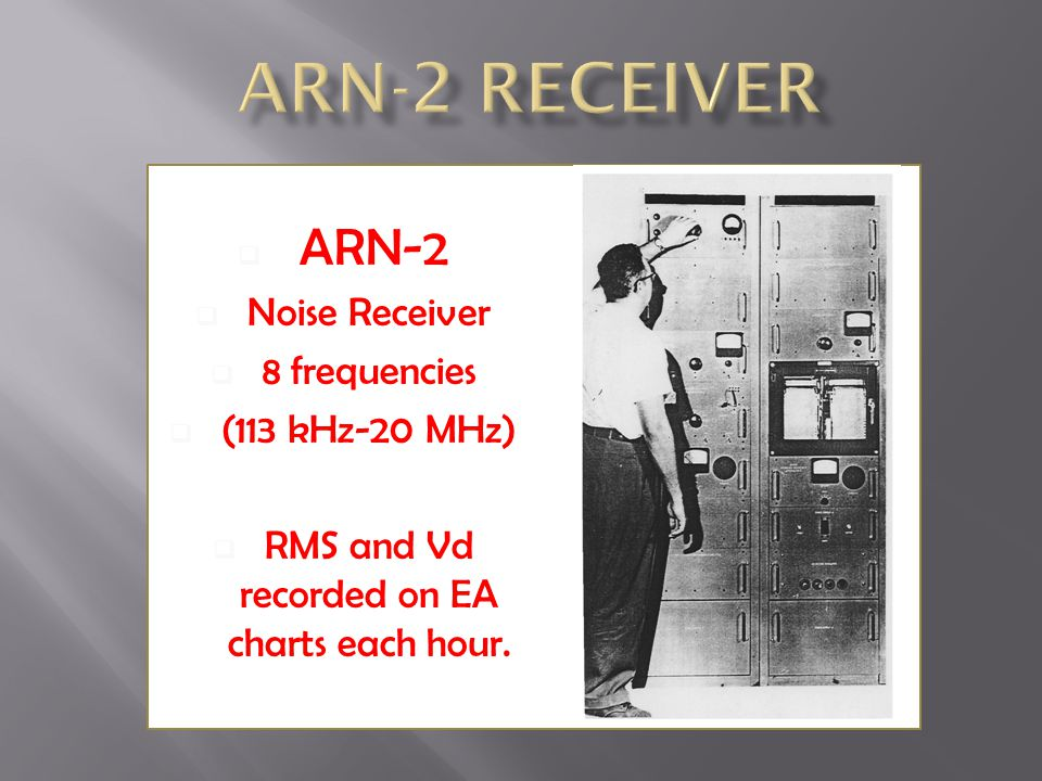  ARN-2  Noise Receiver  8 frequencies  (113 kHz-20 MHz)  RMS and Vd recorded on EA charts each hour.