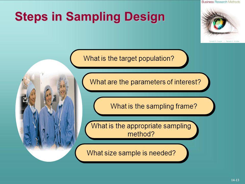 14-13 Steps in Sampling Design What is the target population.