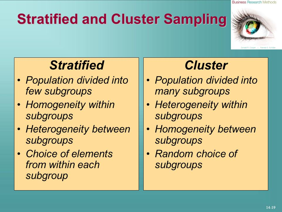14-19 Stratified and Cluster Sampling Stratified Population divided into few subgroups Homogeneity within subgroups Heterogeneity between subgroups Choice of elements from within each subgroup Cluster Population divided into many subgroups Heterogeneity within subgroups Homogeneity between subgroups Random choice of subgroups