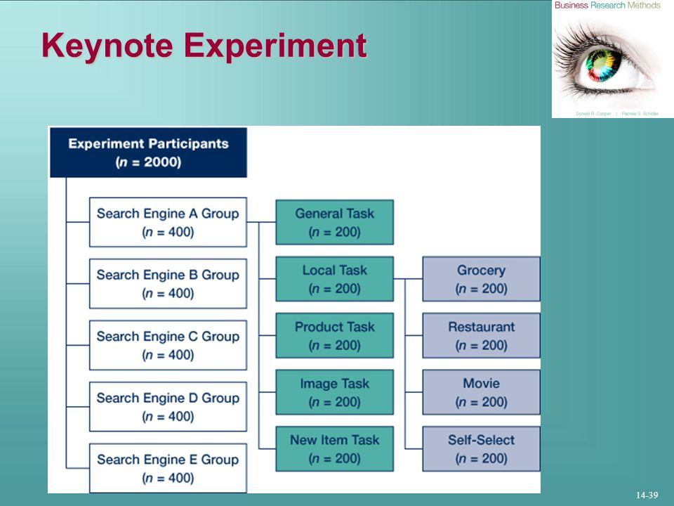 14-39 Keynote Experiment