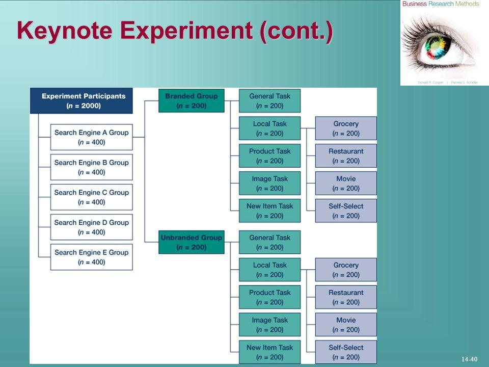 14-40 Keynote Experiment (cont.)