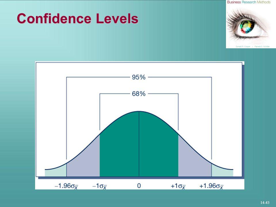14-43 Confidence Levels