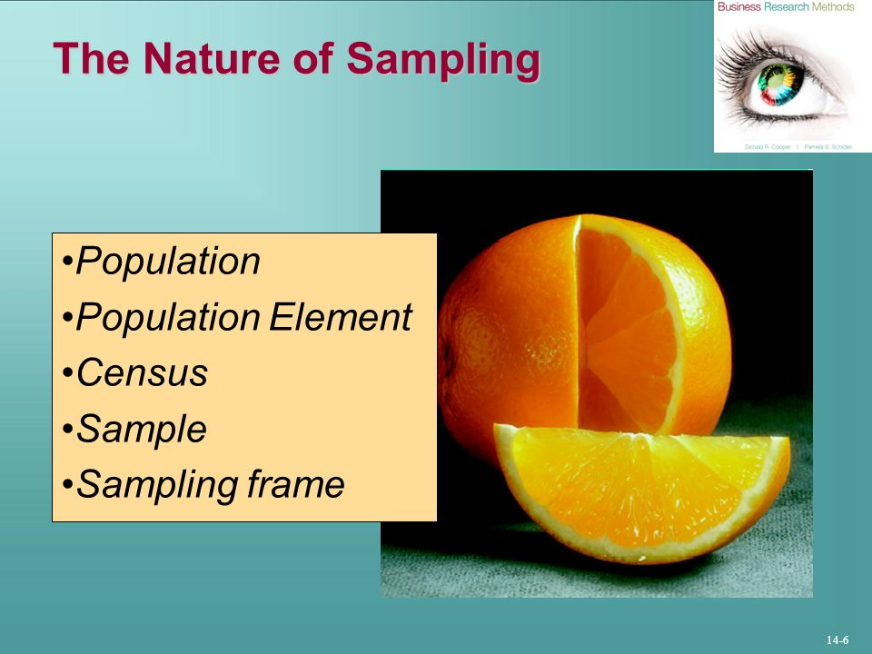14-6 The Nature of Sampling Population Population Element Census Sample Sampling frame