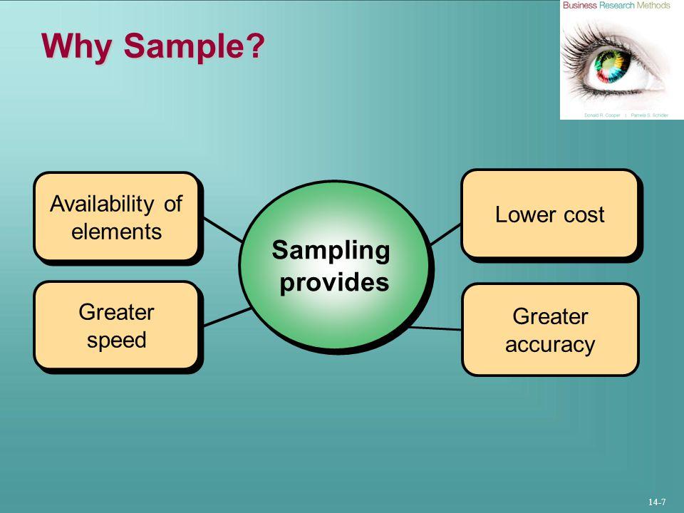 14-7 Why Sample.