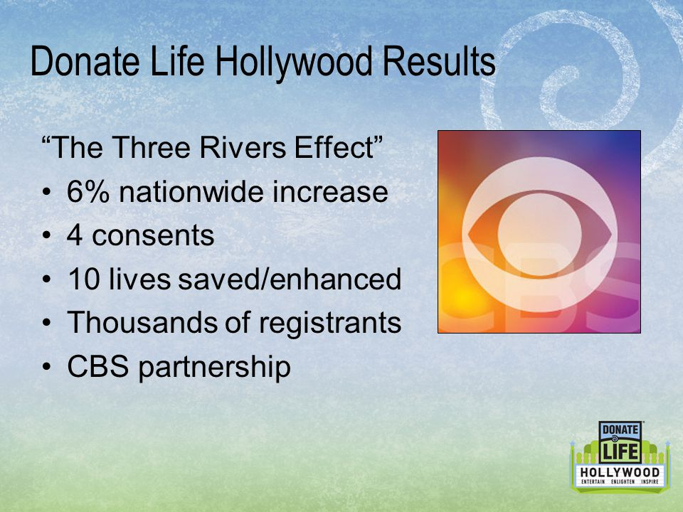 "Donate Life Hollywood Results ""The Three Rivers Effect"" 6% nationwide increase 4 consents 10 lives saved/enhanced Thousands of registrants CBS partner"