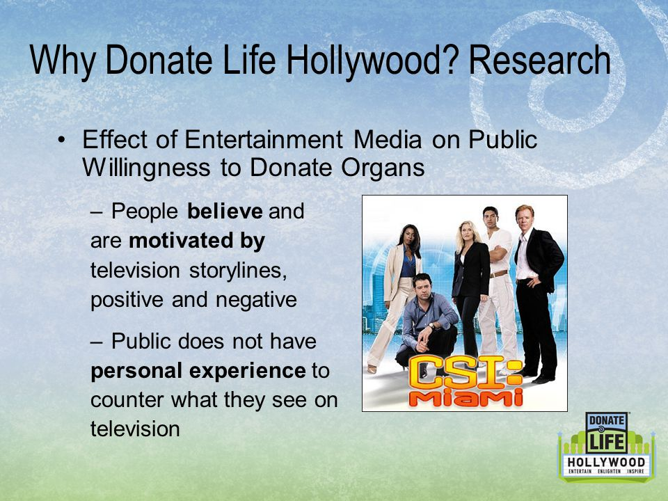 Why Donate Life Hollywood? Research Effect of Entertainment Media on Public Willingness to Donate Organs –People believe and are motivated by televisi